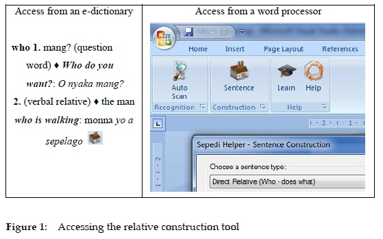 Direct User Guidance in e-Dictionaries for Text Production