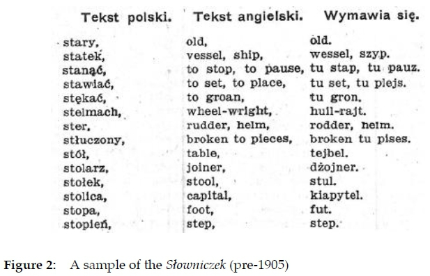Polish Americans in the History of Bilingual Lexicography