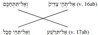 tekst psalm 16