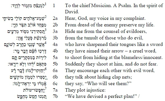 How to write a analysis essay on psalm 1