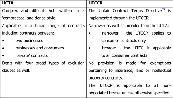 a comparison of the unfair contract terms of 1977 and unfair terms in consumer contracts regulation  Who is a 'consumer' regulation 2 defines a 'consumer' for the purpose of the regulationsin the unfair contract terms act 1977  in the contracts covered by.