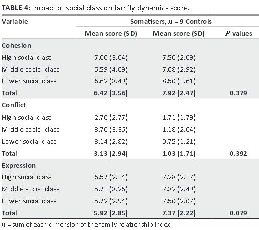 rapport démographique définition