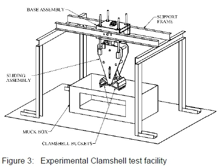 Development and testing of a scale model Clamshell mucker