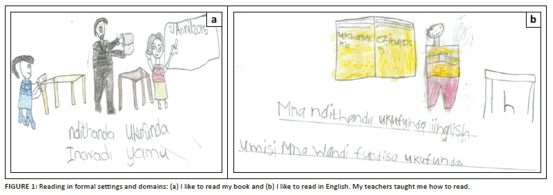 Grade 3 Learners Imagined Identities As Readers Revealed Through