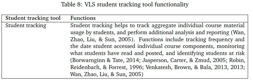 Educator perceptions of virtual learning system quality characteristics