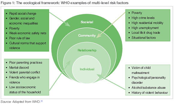 Risky localities: Measuring socioeconomic characteristics of