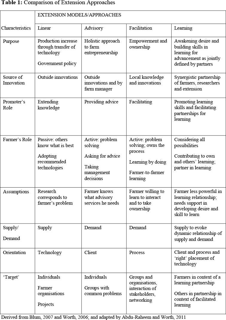 similarities between formal and informal education
