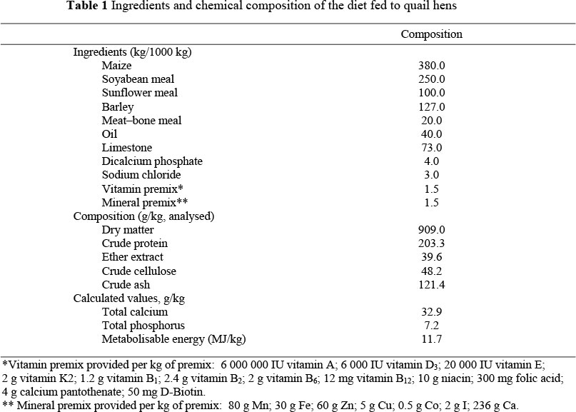 Effects of dietary oil sources on egg quality, fatty acid