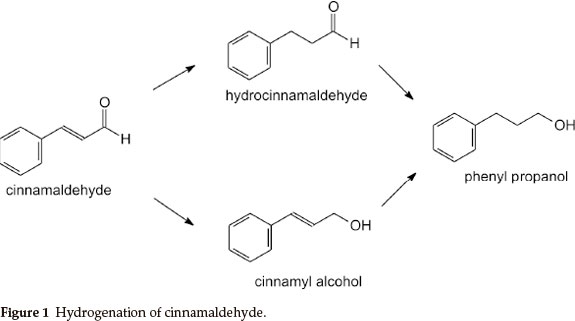 Gp phenyl yz 250 mg
