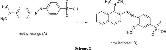 He Also Developed A Polychromatic Indicator Which Named Catecholsulphobenzeine Or 3 3dioxybenzaurine 2 Sulphonic Acid With Seven Distinct Shades In