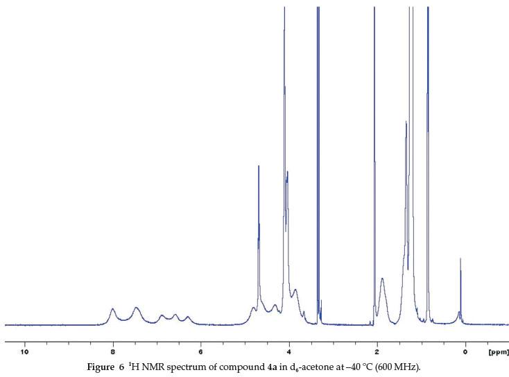 Synthesis And Nmr Elucidation Of Novel Octa Amino Acid Resorcin 4