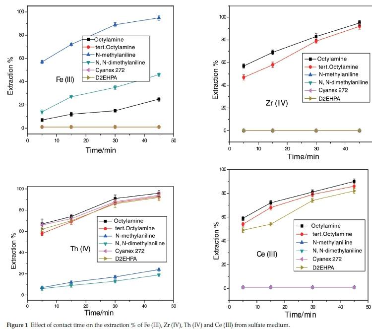 Thorium Phase At Room Temperature