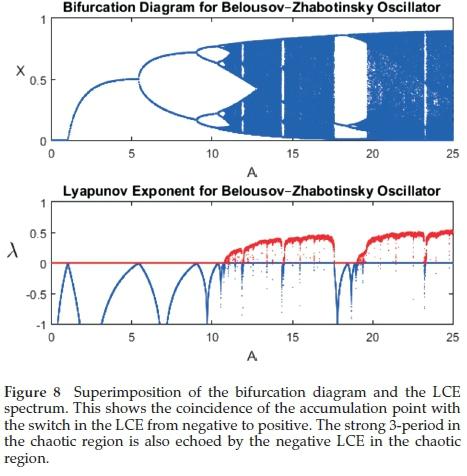 Lyapunov exponents and the Belousov-Zhabotinsky oscillator
