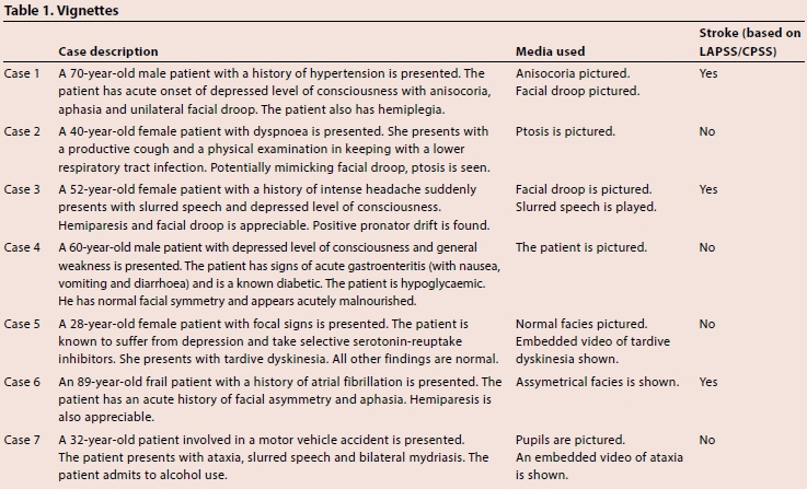 impact of stroke case study Case study: choosing the best model of stroke services for patients  based on: morris s, hunter rm, ramsay aig, boaden r, et al, 2014 impact of centralising acute.