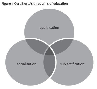 Bilderesultat for biestas 3 functions