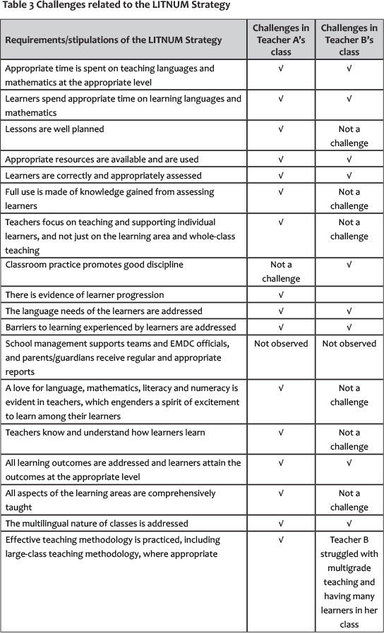 student s perception towards co curriculum activities in the school Specifically, this study investigated student perceptions of: 1) school climate, 2) curriculum and instruction, 3) extracurricular activities, 4) student self-efficacy, and 5) student self-esteem all of these indicators contribute to an overall perception of the school and affect learning.
