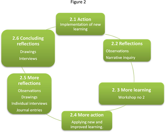 thesis on cooperative learning approach Implementation of constructivist and student-centred learning approaches   6 21  in designing collaborative learning, these factors need to be.