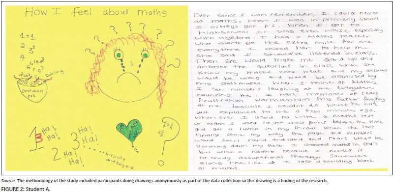 case study mathematics in primary school Theoretical foundation and empirical analysis of a case study cordula  in  several primary schools in germany – also in north rhine-westphalia – teaching.