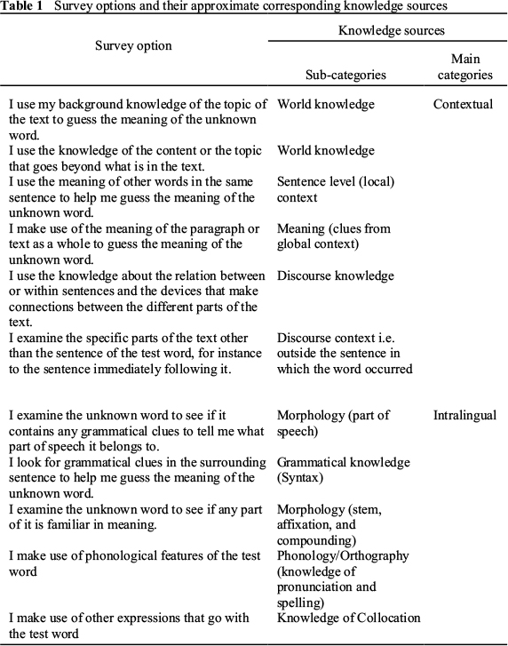 cambridge dictionary turkish