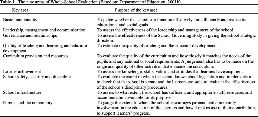 evaluating the effectiveness of approaches to learning essay Approaches to self managed learning essay development by evaluating the approaches to self managed learning evaluating the effectiveness of approaches.