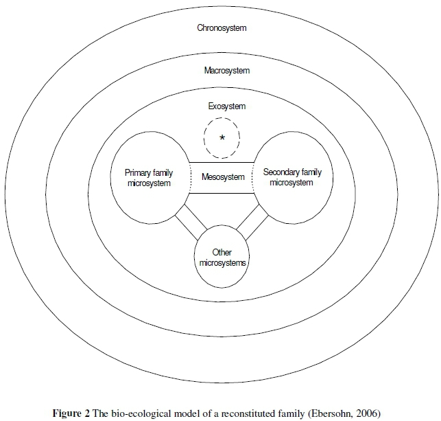 ecological model paper Applied socio-ecological model download this paper will take a closer look at full-time student, gloria, as she struggles to lower her cholesterol following the socio-ecological model, it will analyze her current habits and interventions and discuss possible further measures she can take.