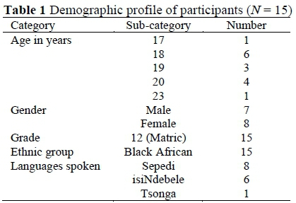 Perceptions of disadvantaged rural matriculants regarding
