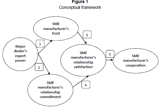 customer relationship management in hotel industry theory of knowledge