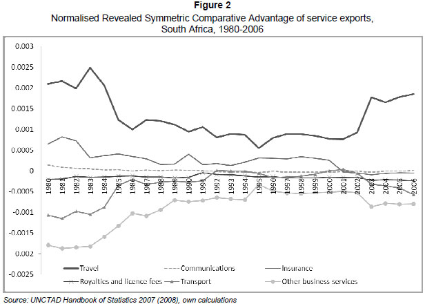 discuss the sources of comparative advantage in national economies †national bureau of economic research, cambridge, ma, usa  institutional  sources of comparative advantage can and do operate through fundamentally  ( 2007) was one of the first to empirically examine the impacts of contracting institu .
