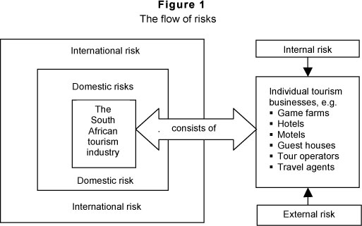 strategies and impacts of internationalization in hospitality industry tourism The strategic impact of the internet on the tourism industry the strategic impact of the internet the aragonese hospitality industry, tourism.