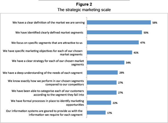 """making strategy work a literature review Writing a literature review is often the most daunting part of writing an article, book, thesis, or dissertation """"the literature"""" seems (and often is) massive i have found it helpful to be as systematic as possible when completing this gargantuan task."""