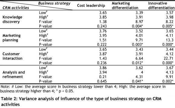 e-business strategy thesis E-commerce strategies dissertation or thesis by writingsensation e-commerce strategies this paper is a dissertation based on actual phone interviews and surveys for an e-business strategy for waseta international trading company in china's nutrition industry.
