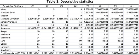 descriptive statistics for thesis A descriptive analysis of demographic countless hours spent helping me through the process of writing my thesis and for statistical tests.