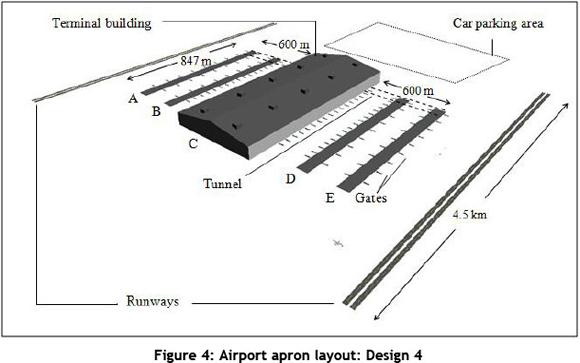 relation between transportation problem and assignment problem