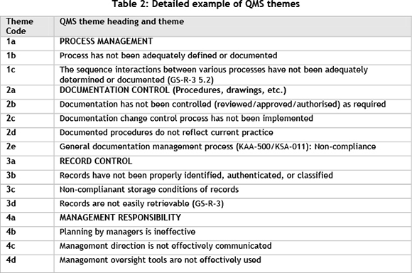 Quantifying Quality Management System Performance In Order