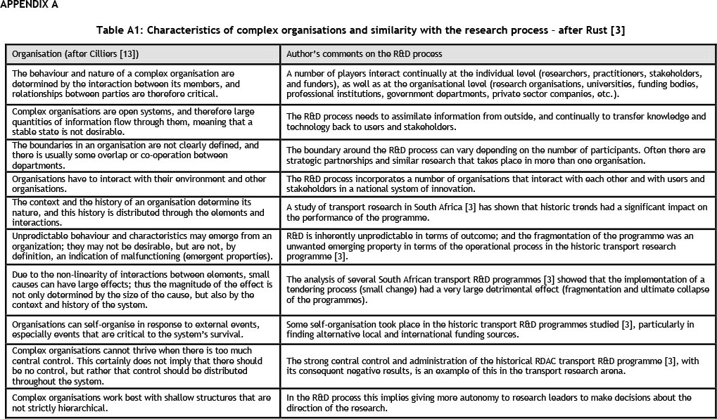 characteristics of case study research