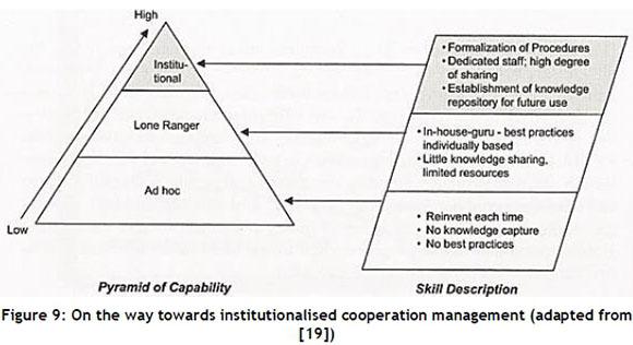 Core Alliance Property Management