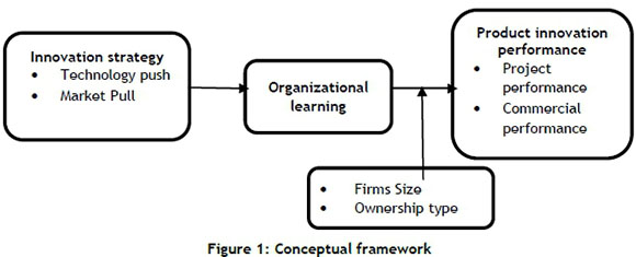 the effect of ownership on organizational The purpose of the study was to investigate the effect of organizational culture on the  ownership, impersonality, and  organizational commitment.