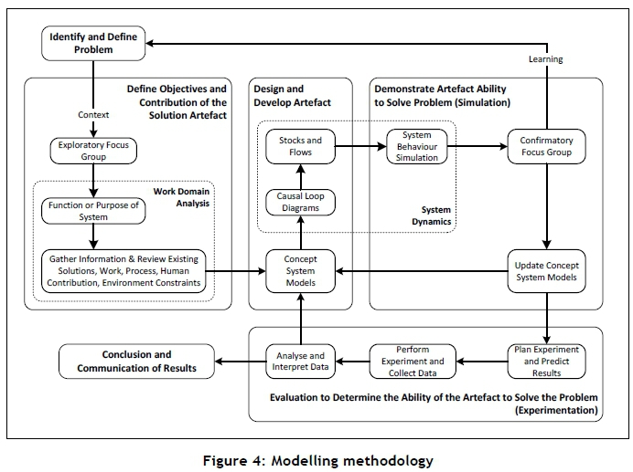hta case study A case study of a decision analytic model to illustrate methods to estimate cost-effectiveness health technology assessment 2004 vol 8: no 49.