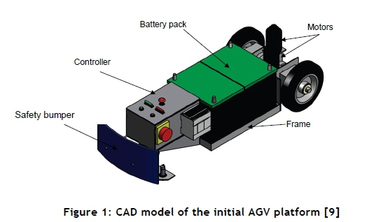 Development Of An Automated Guided Vehicle Controller