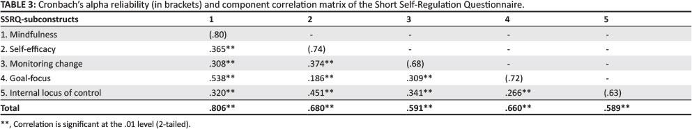 short self-regulation questionnaire ssrq pdf