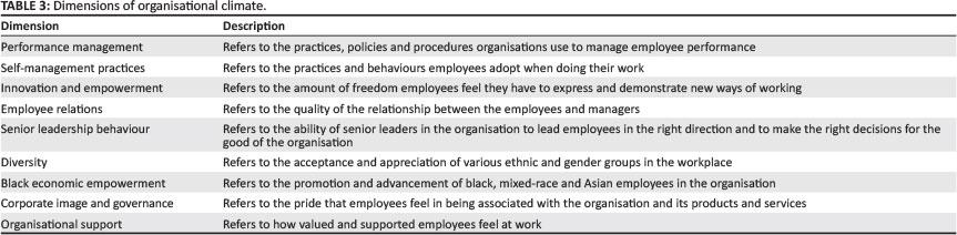 empowerment dissertation Created date: 2/14/2003 11:55:38 am.