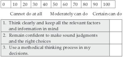 Dissertation efficacy scale self