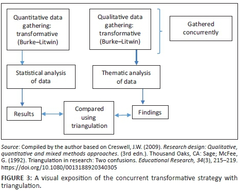 The use of mixed-methods research to diagnose the organisational