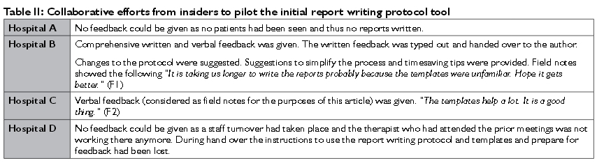... Report Writing Protocol Tool Was Implemented (see Table II).