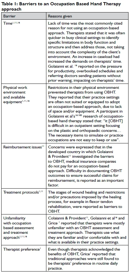 Occupation-based hand therapy in South Africa: challenges and ...