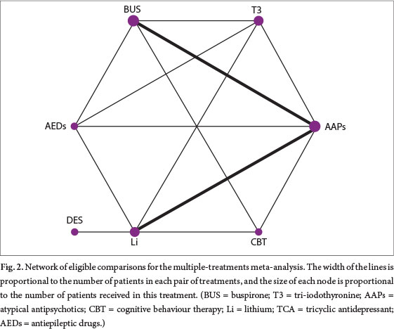 augmentation therapy in treatment resistant depression Definition and epidemiology of treatment-resistant depression  for augmentation of ssri treatment:  therapy such as electroconvulsive treatment or phototherapy .
