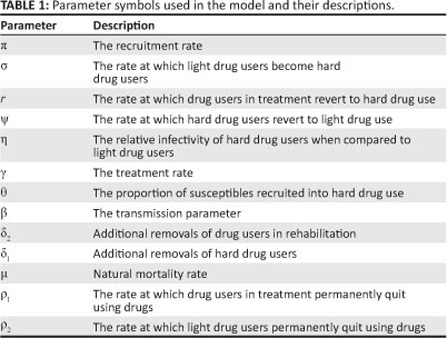 Crack drug - Simple English Wikipedia, the free encycl