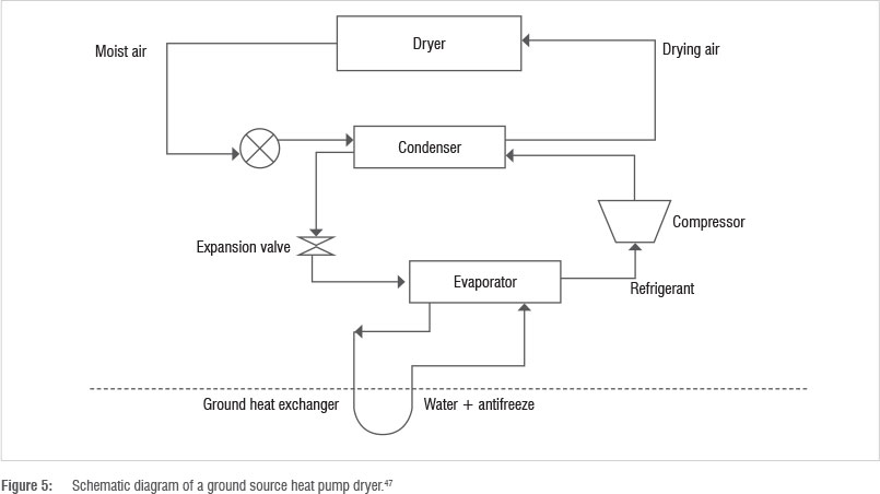 analysis of solar boosted heat pump Read performance analysis of a multi-functional heat pump system in cooling mode, applied thermal engineering on deepdyve,  for solar-boosted heat pumps.