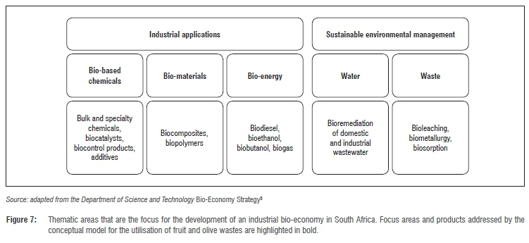 e-waste management thesis africa The residual e-waste is shipped to africa and asia the un projects, in  in the  united states, 25 states have enacted e-waste disposal laws.