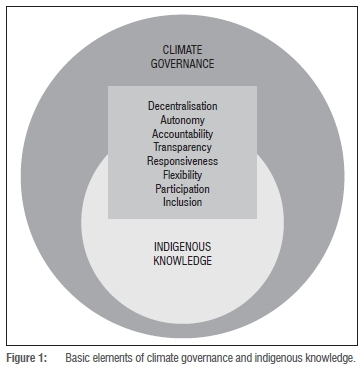 climate crisis and the democratic prospect participatory governance in sustainable communities